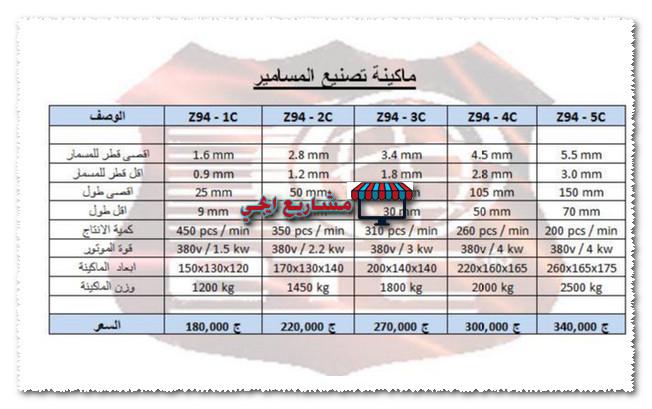 متوسط اسعار ماكينات تصنيع المسامير بالجنيه المصري