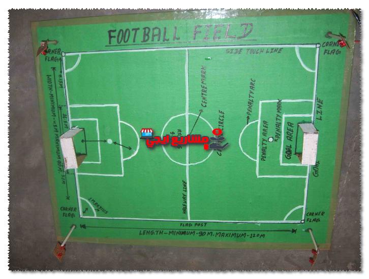 خطة تسويق مشروع ملعب كرة قدم